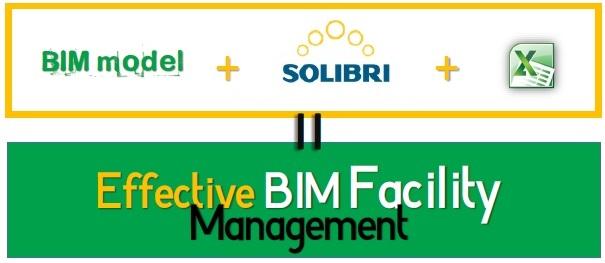 ¿Cómo hacer que BIM Facilility Management sea efectivo con un presupuesto reducido?